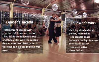 What is the Sacada in Argentine Tango?